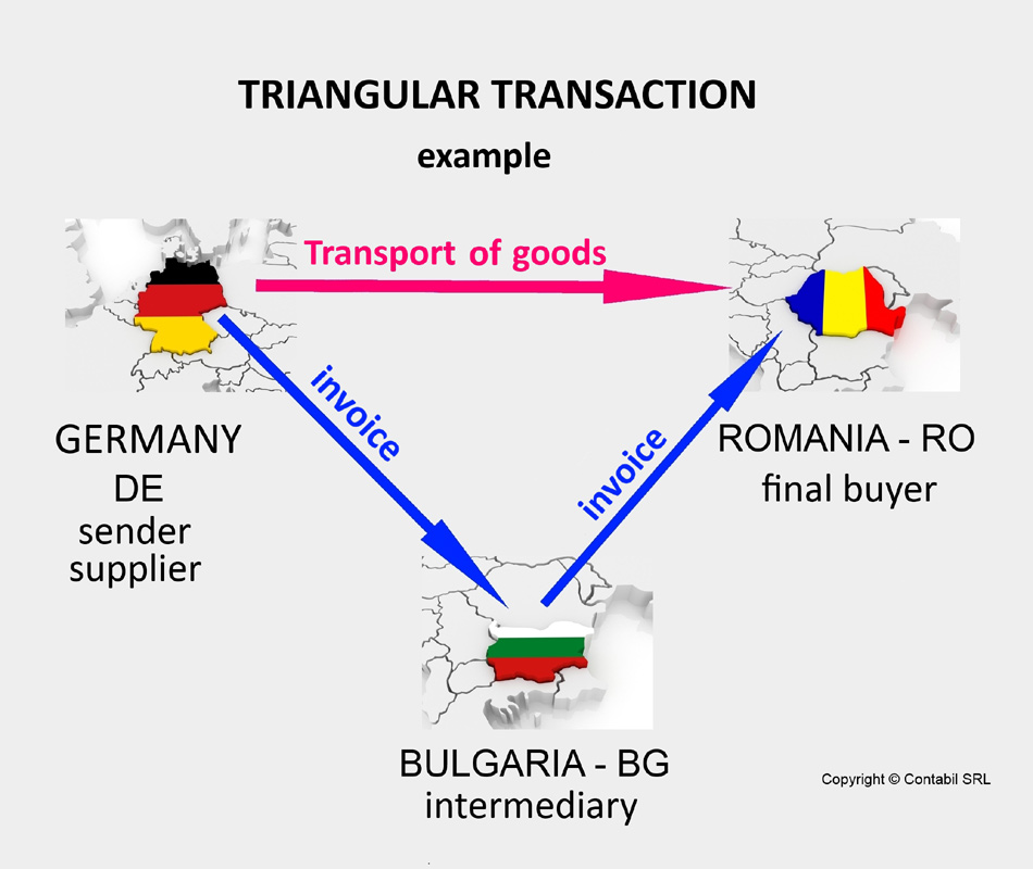 triangular_transaction